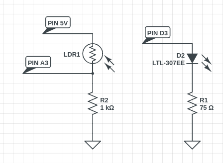 Linux and the I2C and SPI interfaces – Stupid Projects